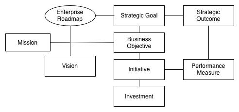 ea3-strategy