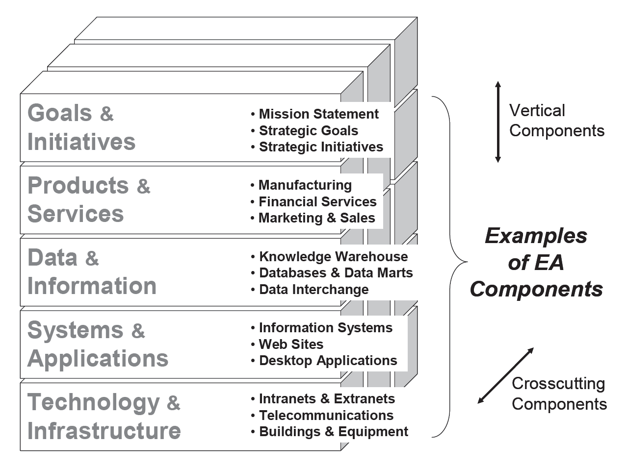 Case Study Framework Examples Case Framework Example Zachman